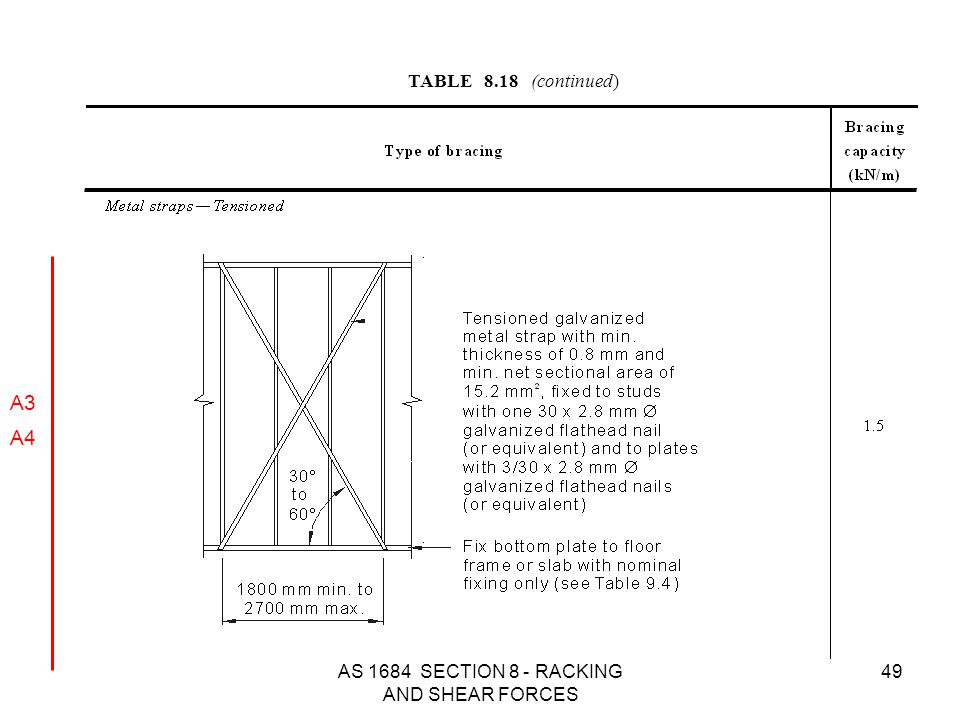 AS 1684 SECTION 8 - RACKING AND SHEAR FORCES 49 TABLE 8.18 (continued) A3 A4