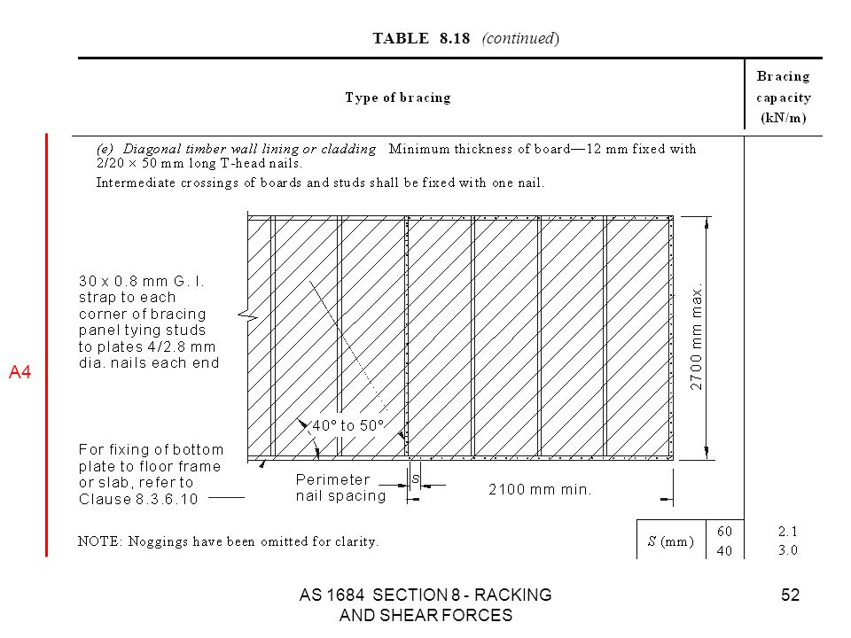 AS 1684 SECTION 8 - RACKING AND SHEAR FORCES 52 TABLE 8.18 (continued) A4