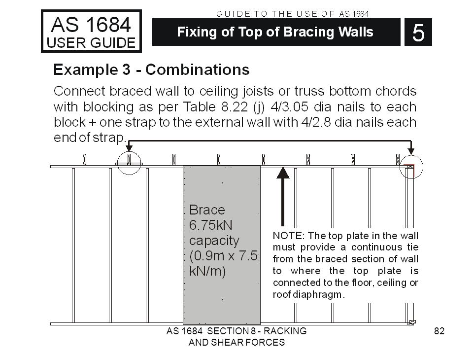 AS 1684 SECTION 8 - RACKING AND SHEAR FORCES 82