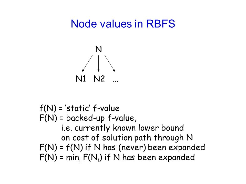 Node values in RBFS N N1 N2... f(N) = 'static' f-value F(N) = backed-up f-value, i.e. currently known lower bound on cost of solution path through N F