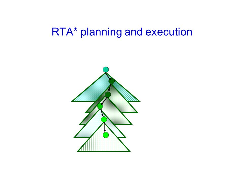 RTA* planning and execution