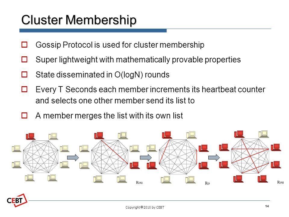 Copyright  2010 by CEBT Cluster Membership  Gossip Protocol is used for cluster membership  Super lightweight with mathematically provable properti