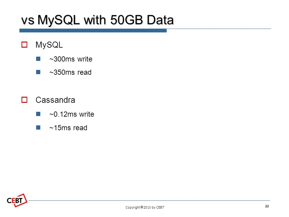 Copyright  2010 by CEBT vs MySQL with 50GB Data  MySQL ~300ms write ~350ms read  Cassandra ~0.12ms write ~15ms read 22