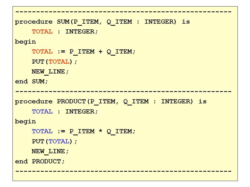 ---------------------------------------------------- procedure SUM(P_ITEM, Q_ITEM : INTEGER) is TOTAL : INTEGER; begin TOTAL := P_ITEM + Q_ITEM; PUT(TOTAL); NEW_LINE; end SUM; ---------------------------------------------------- procedure PRODUCT(P_ITEM, Q_ITEM : INTEGER) is TOTAL : INTEGER; begin TOTAL := P_ITEM * Q_ITEM; PUT(TOTAL); NEW_LINE; end PRODUCT; ----------------------------------------------------