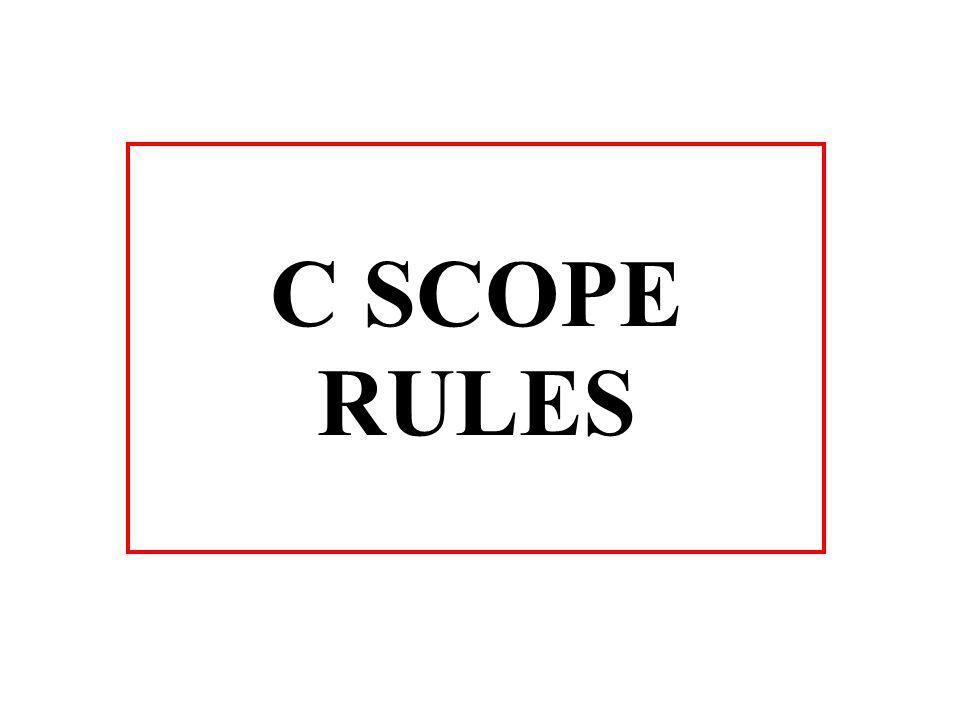 C SCOPE RULES