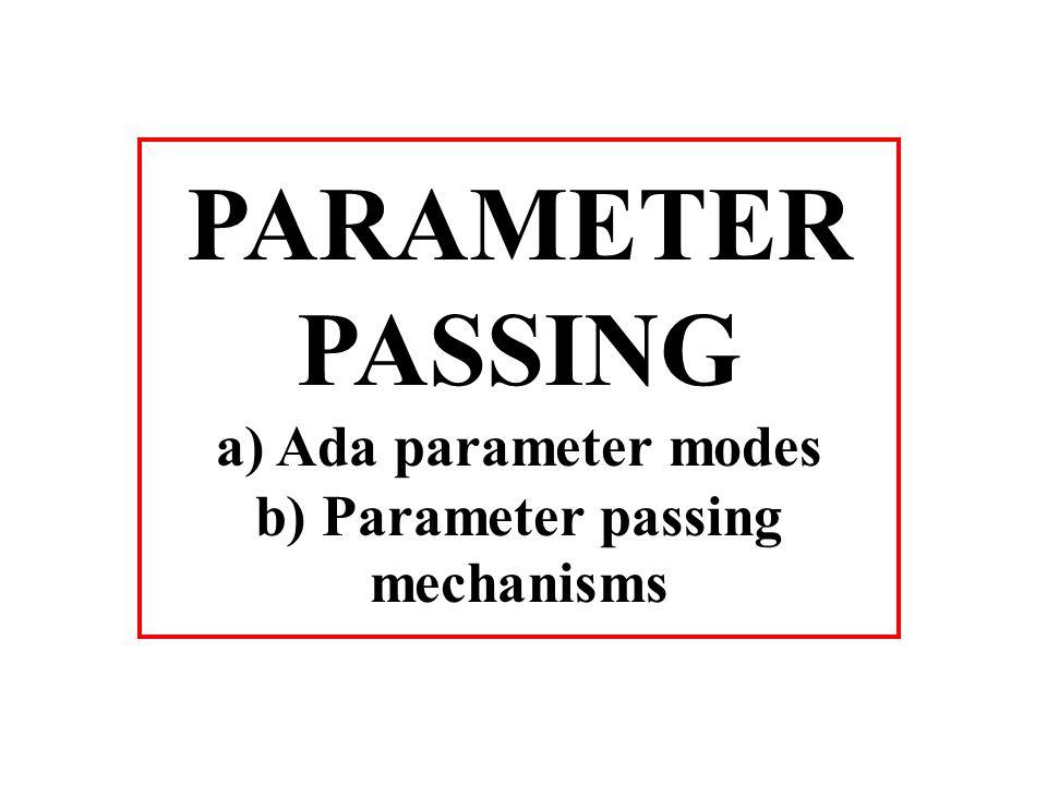 PARAMETER PASSING a) Ada parameter modes b) Parameter passing mechanisms