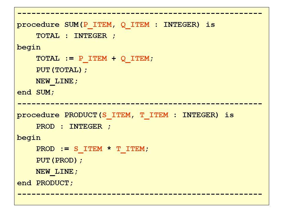 ---------------------------------------------------- procedure SUM(P_ITEM, Q_ITEM : INTEGER) is TOTAL : INTEGER ; begin TOTAL := P_ITEM + Q_ITEM; PUT(TOTAL); NEW_LINE; end SUM; ---------------------------------------------------- procedure PRODUCT(S_ITEM, T_ITEM : INTEGER) is PROD : INTEGER ; begin PROD := S_ITEM * T_ITEM; PUT(PROD); NEW_LINE; end PRODUCT; ----------------------------------------------------