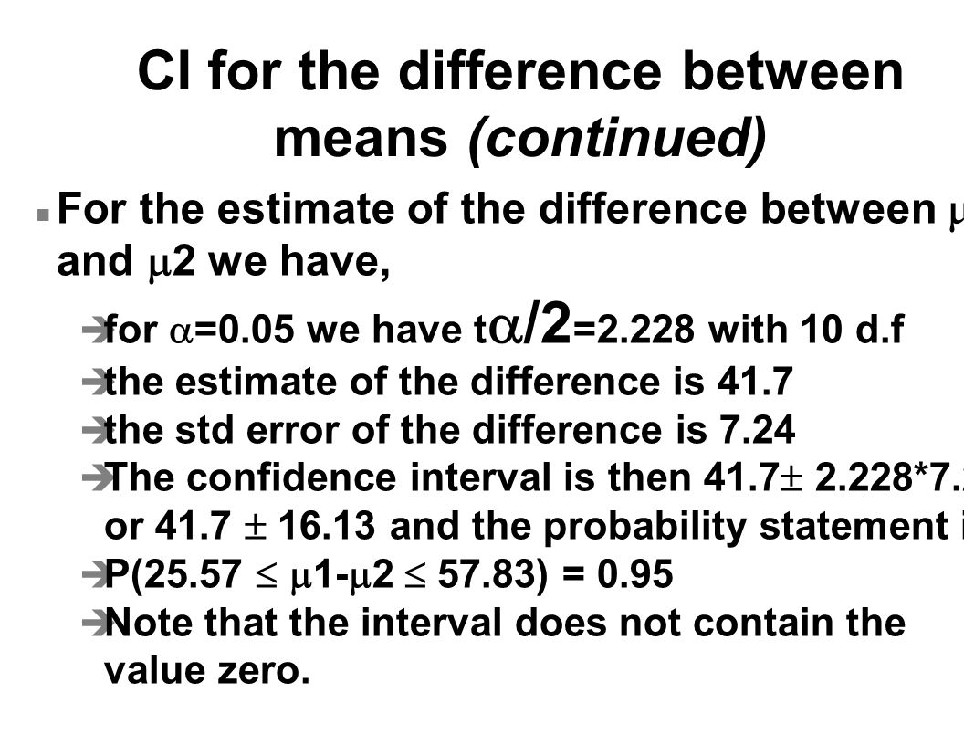 CI for the difference between means (continued) For the estimate of the difference between  1 and  2 we have,  for  =0.05 we have t  /2 =2.228 with 10 d.f è the estimate of the difference is 41.7 è the std error of the difference is 7.24  The confidence interval is then 41.7  2.228*7.24 or 41.7  16.13 and the probability statement is  P(25.57   1-  2  57.83) = 0.95 è Note that the interval does not contain the value zero.