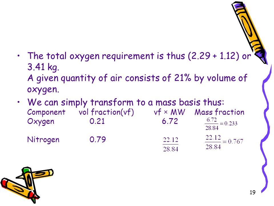 19 The total oxygen requirement is thus (2.29 + 1.12) or 3.41 kg. A given quantity of air consists of 21% by volume of oxygen. We can simply transform