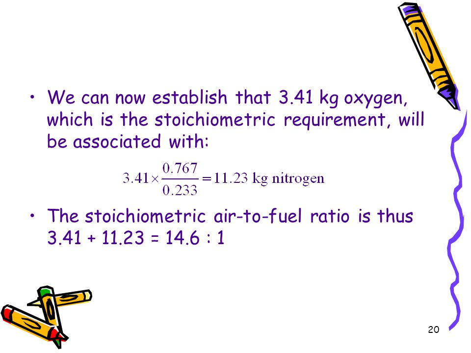 20 We can now establish that 3.41 kg oxygen, which is the stoichiometric requirement, will be associated with: The stoichiometric air-to-fuel ratio is