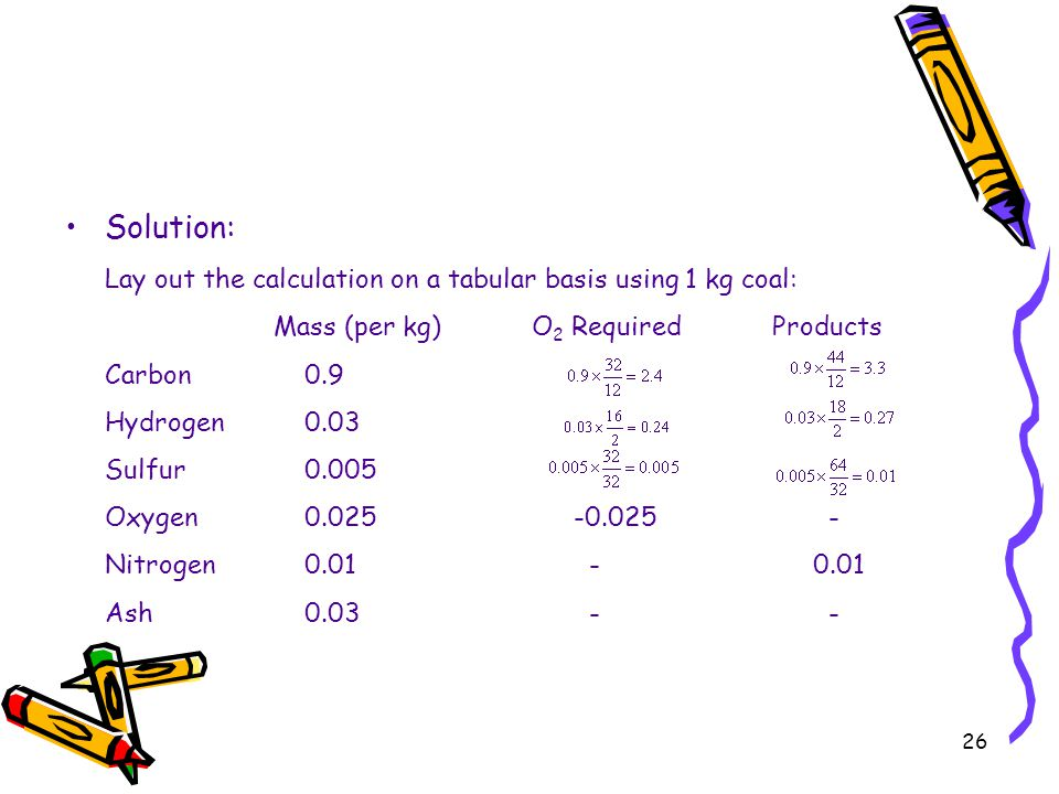 26 Solution: Lay out the calculation on a tabular basis using 1 kg coal: Mass (per kg)O 2 RequiredProducts Carbon0.9 Hydrogen0.03 Sulfur0.005 Oxygen0.