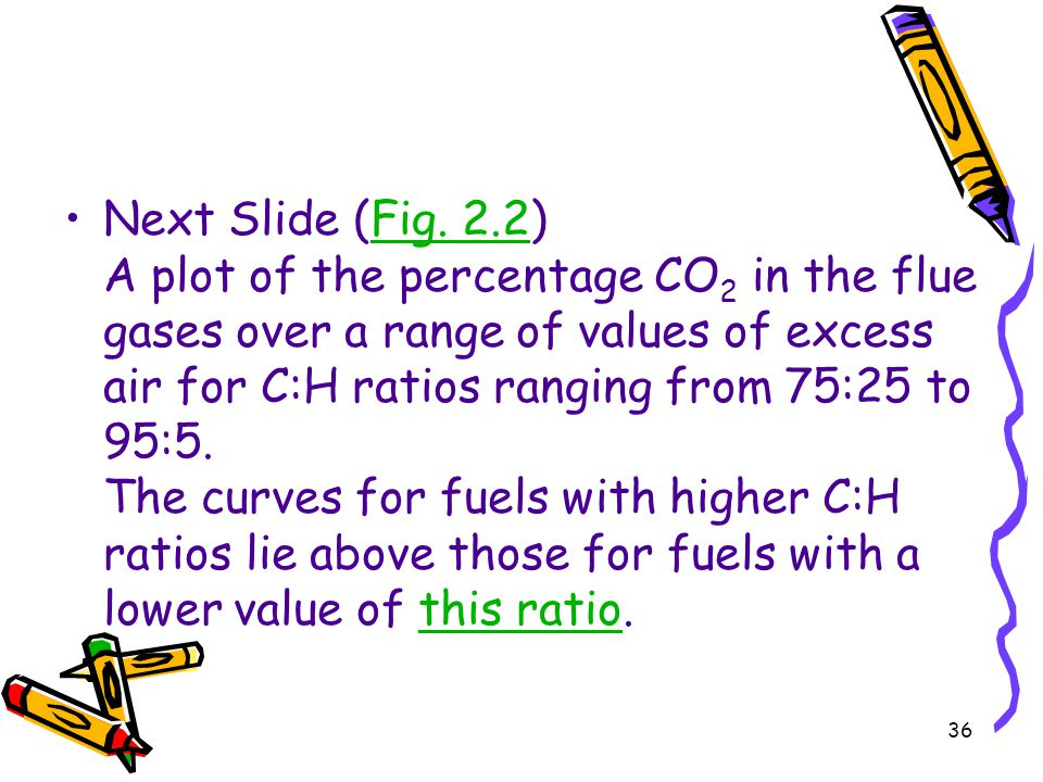 36 Next Slide (Fig. 2.2) A plot of the percentage CO 2 in the flue gases over a range of values of excess air for C:H ratios ranging from 75:25 to 95: