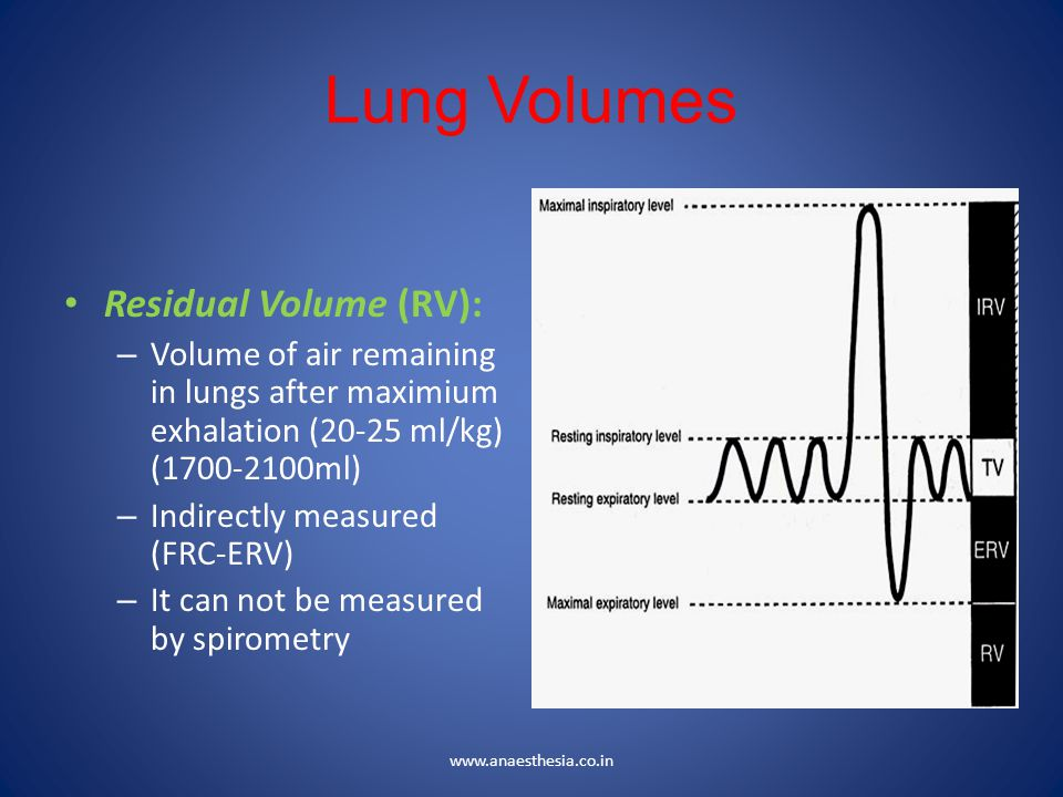 Lung Volumes Residual Volume (RV): – Volume of air remaining in lungs after maximium exhalation (20-25 ml/kg) (1700-2100ml) – Indirectly measured (FRC