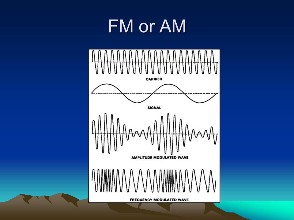 FM or AM