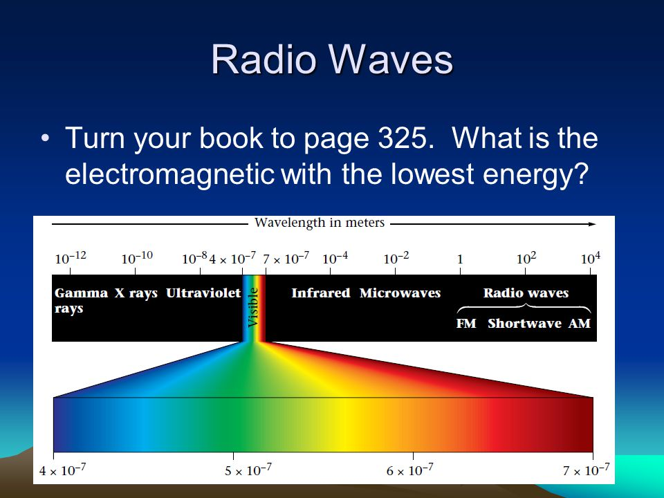 Radio Waves Turn your book to page 325. What is the electromagnetic with the lowest energy