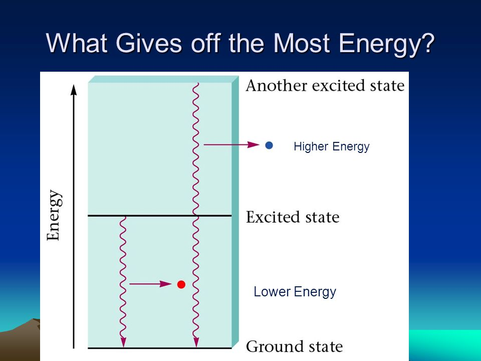 What Gives off the Most Energy Higher Energy Lower Energy