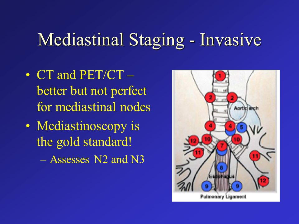 Mediastinal Staging - Invasive CT and PET/CT – better but not perfect for mediastinal nodes Mediastinoscopy is the gold standard.