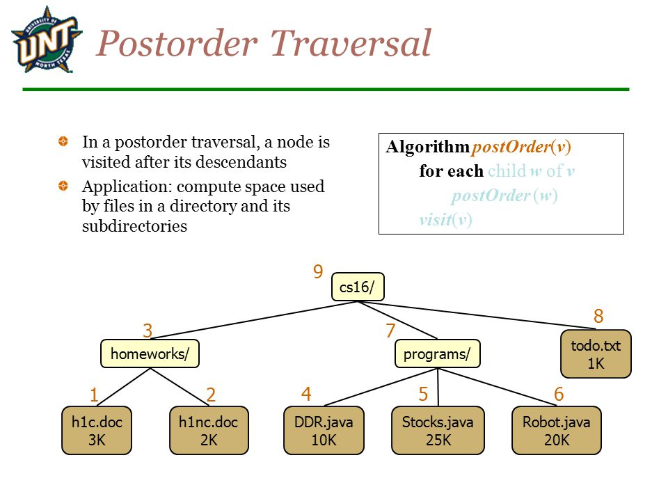 Postorder Traversal In a postorder traversal, a node is visited after its descendants Application: compute space used by files in a directory and its