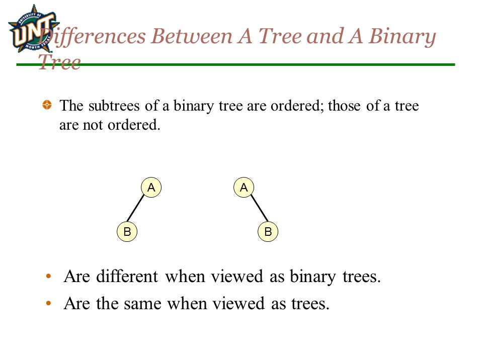 Differences Between A Tree and A Binary Tree The subtrees of a binary tree are ordered; those of a tree are not ordered.