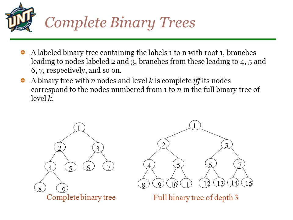 Complete Binary Trees A labeled binary tree containing the labels 1 to n with root 1, branches leading to nodes labeled 2 and 3, branches from these l