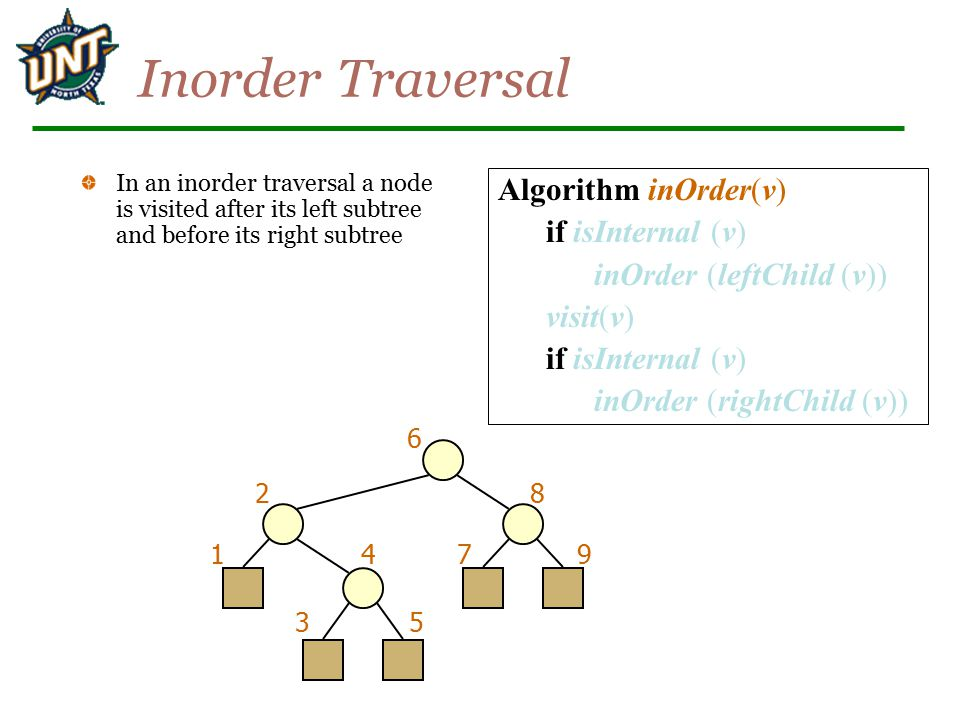 Inorder Traversal In an inorder traversal a node is visited after its left subtree and before its right subtree Algorithm inOrder(v) if isInternal (v) inOrder (leftChild (v)) visit(v) if isInternal (v) inOrder (rightChild (v)) 3 1 2 5 6 79 8 4