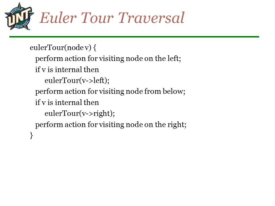 Euler Tour Traversal eulerTour(node v) { perform action for visiting node on the left; if v is internal then eulerTour(v->left); perform action for vi