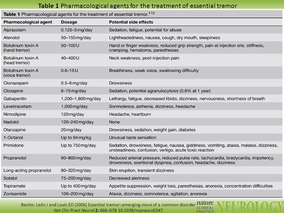 Benito- León J and Louis ED (2006) Essential tremor: emerging views of a common disorder Nat Clin Pract Neurol 2: 666–678 10.1038/ncpneuro0347 Table 1