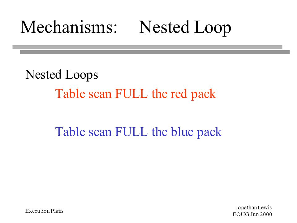 Jonathan Lewis EOUG Jun 2000 Execution Plans Mechanisms:Nested Loop Nested Loops Table scan FULL the red pack Table scan FULL the blue pack