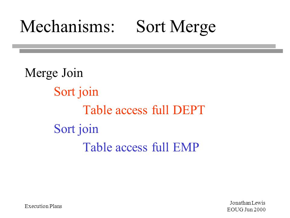 Jonathan Lewis EOUG Jun 2000 Execution Plans Mechanisms:Sort Merge Merge Join Sort join Table access full DEPT Sort join Table access full EMP