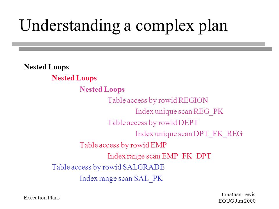 Jonathan Lewis EOUG Jun 2000 Execution Plans Understanding a complex plan Nested Loops Table access by rowid REGION Index unique scan REG_PK Table access by rowid DEPT Index unique scan DPT_FK_REG Table access by rowid EMP Index range scan EMP_FK_DPT Table access by rowid SALGRADE Index range scan SAL_PK