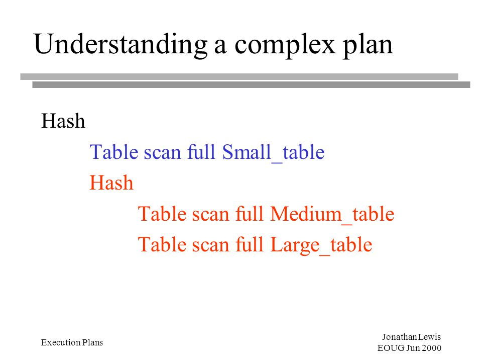 Jonathan Lewis EOUG Jun 2000 Execution Plans Understanding a complex plan Hash Table scan full Small_table Hash Table scan full Medium_table Table scan full Large_table
