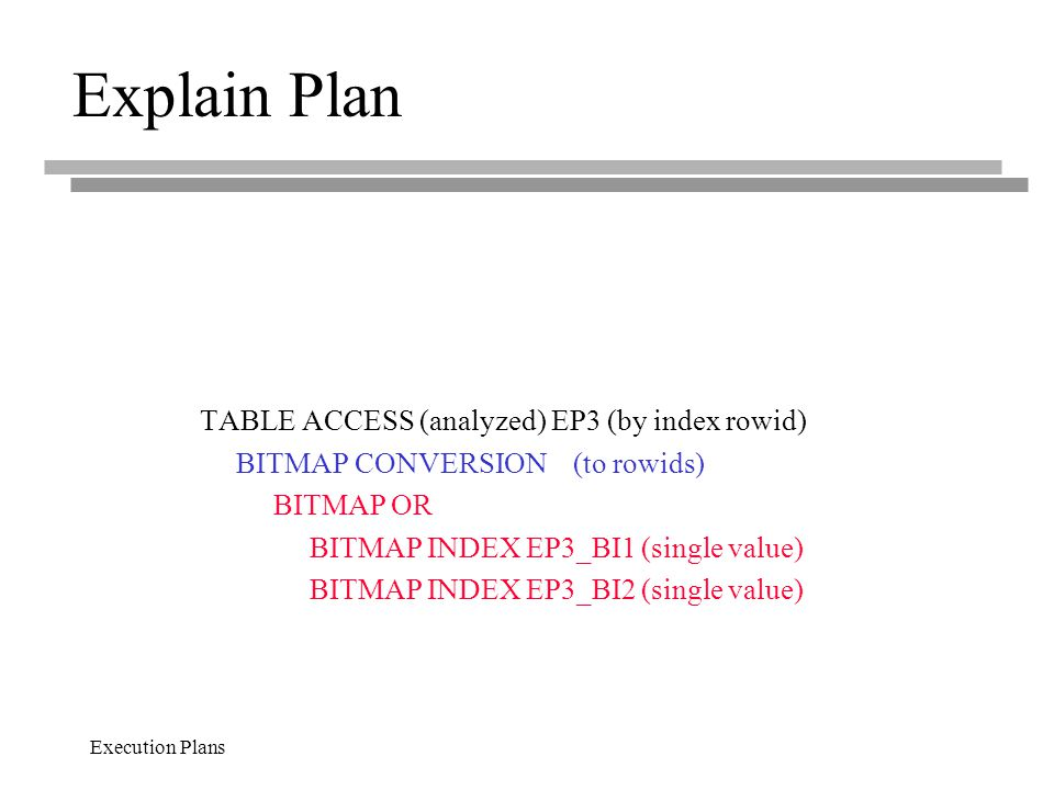 Execution Plans Explain Plan TABLE ACCESS (analyzed) EP3 (by index rowid) BITMAP CONVERSION (to rowids) BITMAP OR BITMAP INDEX EP3_BI1 (single value) BITMAP INDEX EP3_BI2 (single value)
