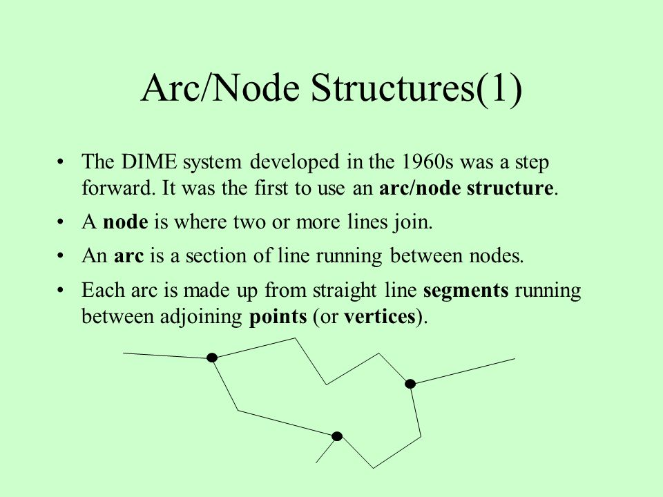 Arc/Node Structures(1) The DIME system developed in the 1960s was a step forward. It was the first to use an arc/node structure. A node is where two o