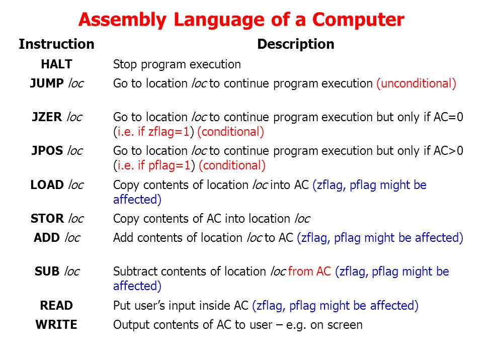 Assembly Language of a Computer InstructionDescription HALTStop program execution JUMP locGo to location loc to continue program execution (unconditio