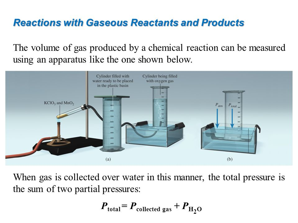 Reactions with Gaseous Reactants and Products The volume of gas produced by a chemical reaction can be measured using an apparatus like the one shown