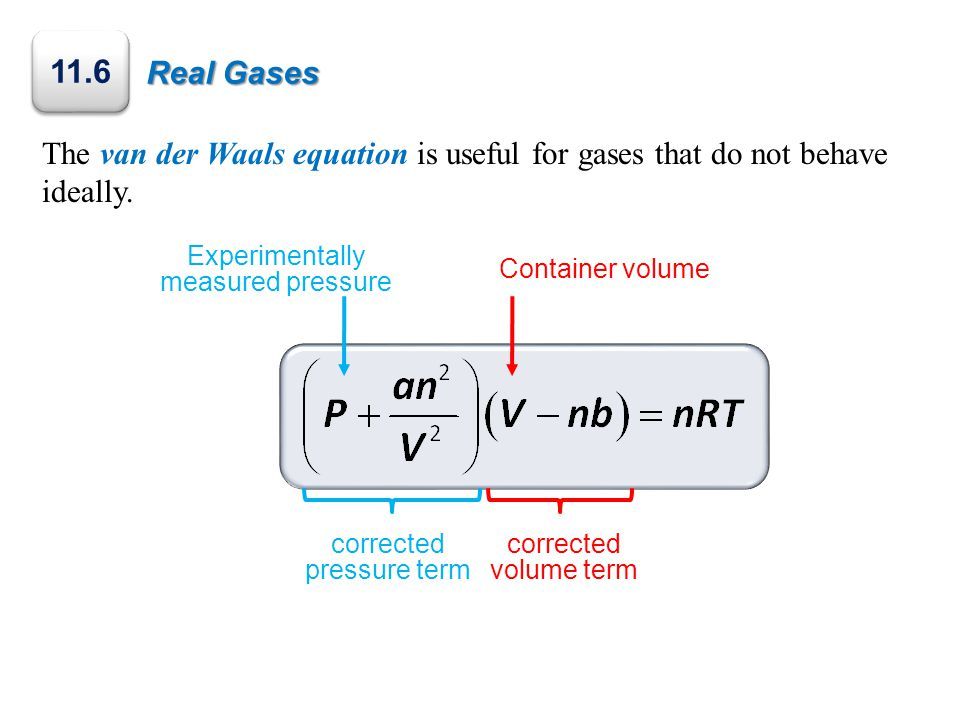 Real Gases The van der Waals equation is useful for gases that do not behave ideally. 11.6 Experimentally measured pressure corrected pressure term co