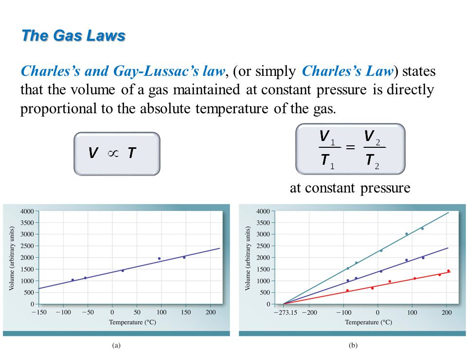 The Gas Laws Charles's and Gay-Lussac's law, (or simply Charles's Law) states that the volume of a gas maintained at constant pressure is directly pro