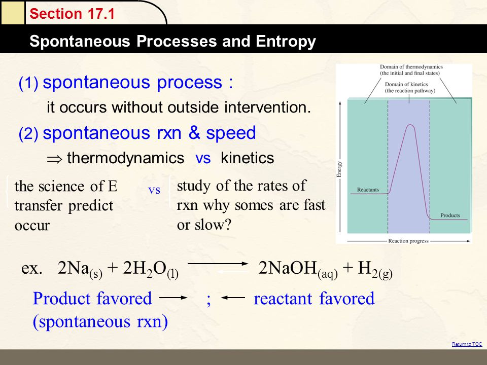 Section 17.1 Spontaneous Processes and Entropy Return to TOC Product favored ; reactant favored (spontaneous rxn) (1) spontaneous process : it occurs