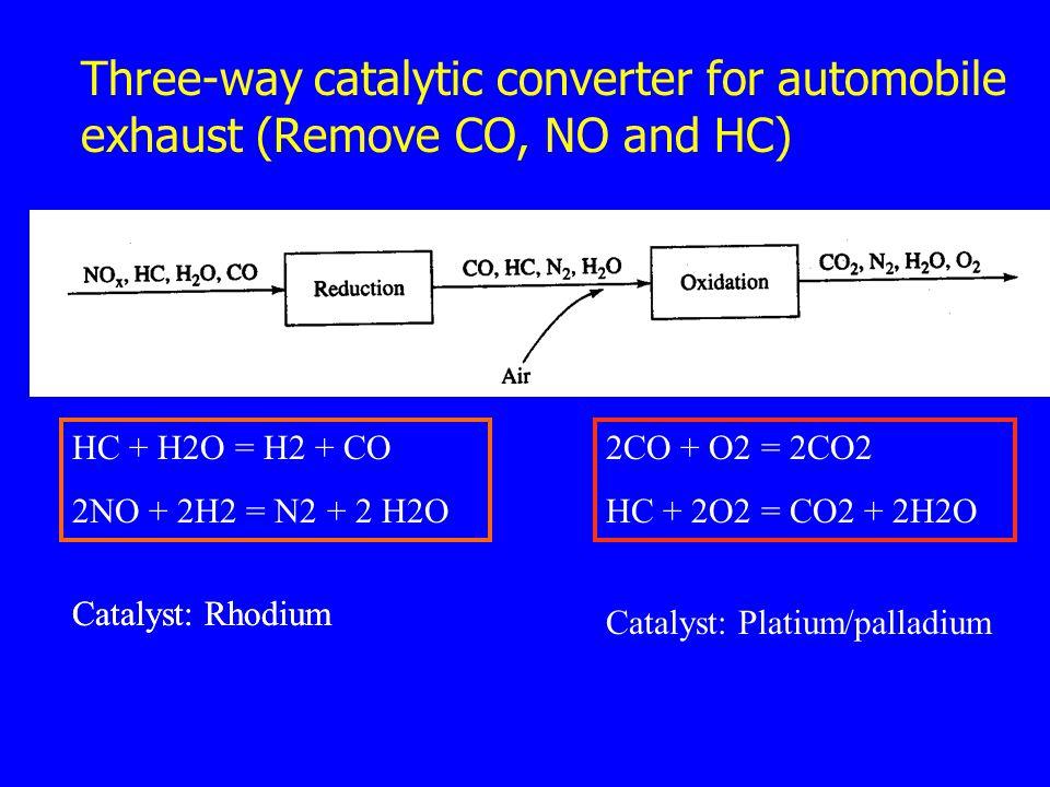 Three-way catalytic converter for automobile exhaust (Remove CO, NO and HC) HC + H2O = H2 + CO 2NO + 2H2 = N2 + 2 H2O 2CO + O2 = 2CO2 HC + 2O2 = CO2 +