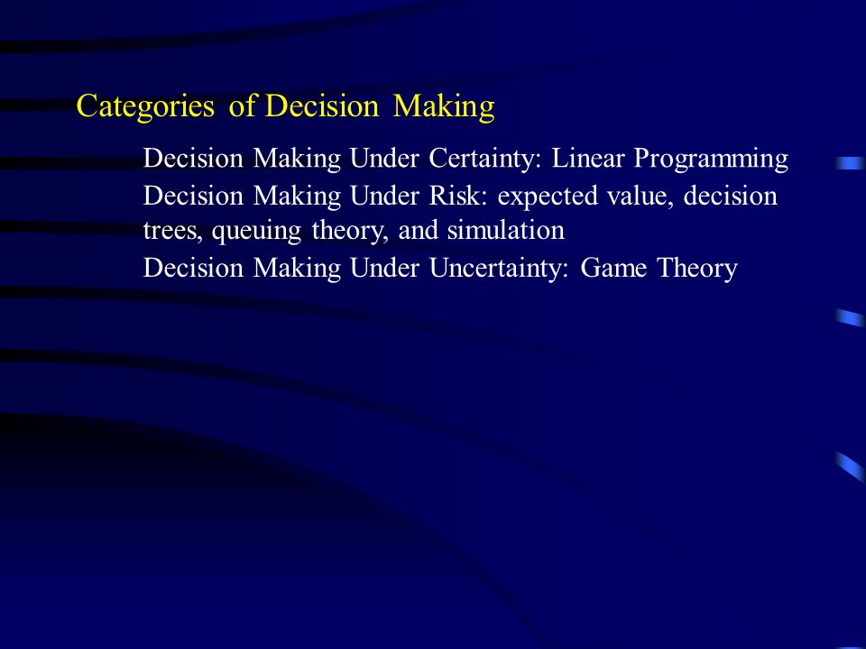 Categories of Decision Making Decision Making Under Certainty: Linear Programming Decision Making Under Risk: expected value, decision trees, queuing