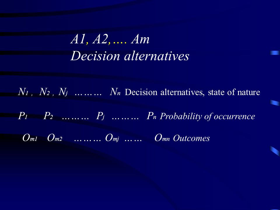 A1, A2,…. Am Decision alternatives N 1, N 2, N j ……… N n Decision alternatives, state of nature P 1 P 2 ……… P j ……… P n Probability of occurrence O m1