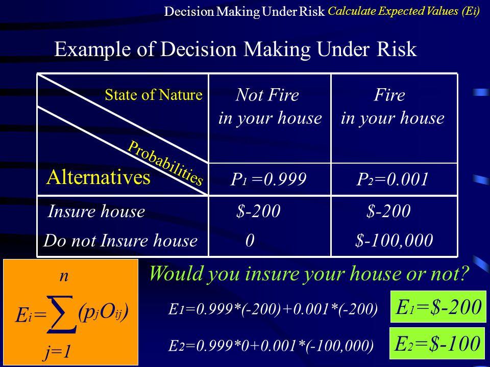 n  j=1 (p j O ij ) Ei=Ei= Decision Making Under Risk Calculate Expected Values (E i ) E 1 =0.999*(-200)+0.001*(-200) E 1 =$-200 E 2 =0.999*0+0.001*(-