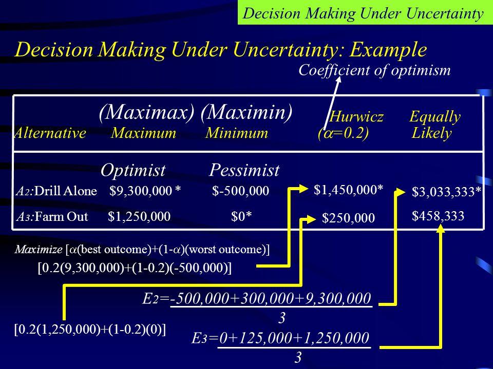 Decision Making Under Uncertainty Decision Making Under Uncertainty: Example A 2 :Drill Alone $9,300,000 * $-500,000 Alternative Maximum Minimum (  =