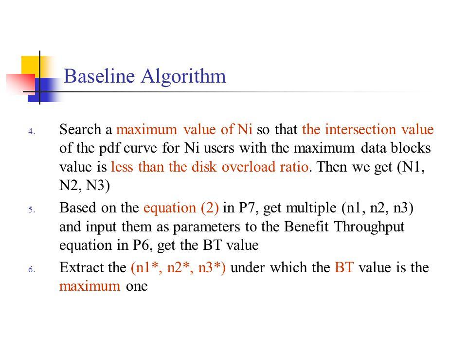Baseline Algorithm 4.