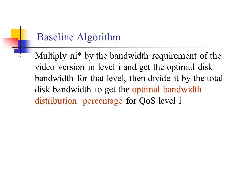 Baseline Algorithm 7.