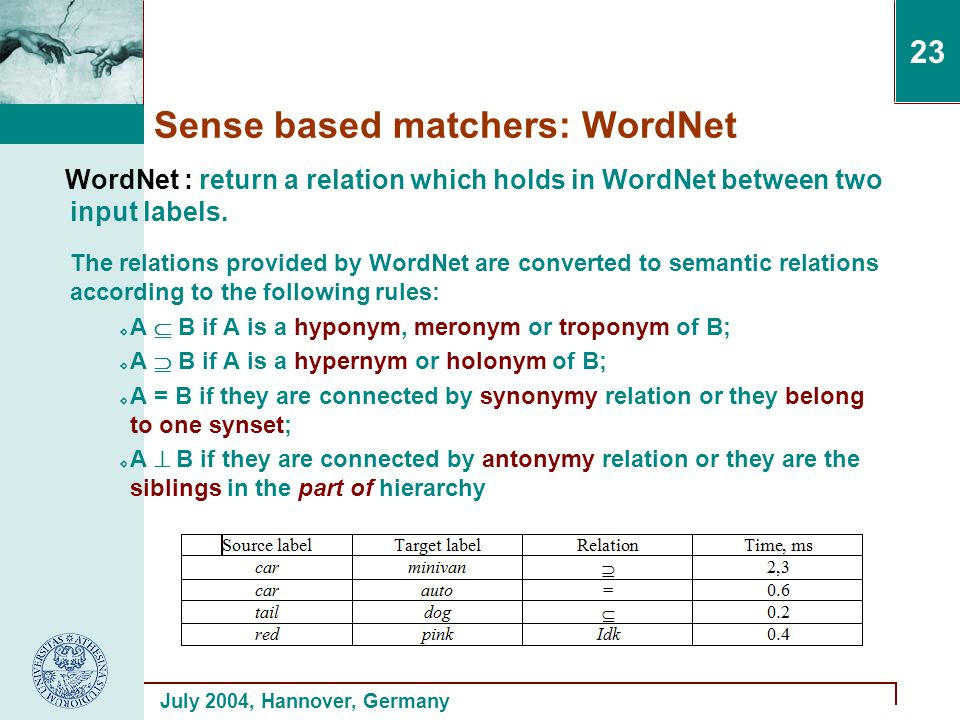 July 2004, Hannover, Germany 23 Sense based matchers: WordNet WordNet : return a relation which holds in WordNet between two input labels.