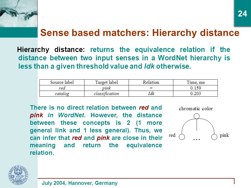 July 2004, Hannover, Germany 24 Sense based matchers: Hierarchy distance Hierarchy distance: returns the equivalence relation if the distance between two input senses in a WordNet hierarchy is less than a given threshold value and Idk otherwise.