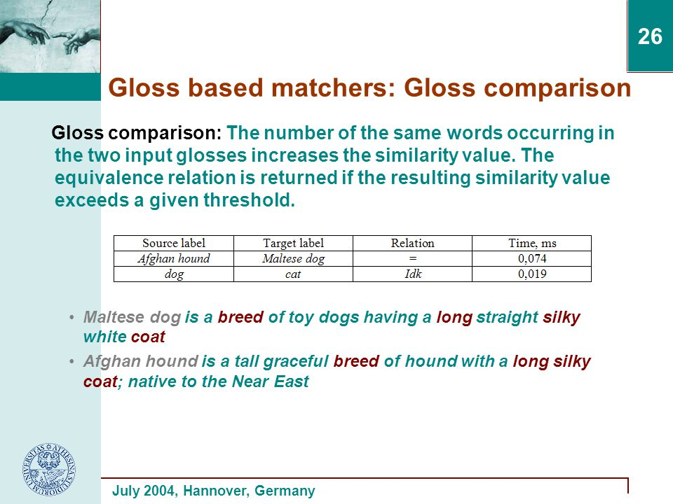 July 2004, Hannover, Germany 26 Gloss based matchers: Gloss comparison Gloss comparison: The number of the same words occurring in the two input glosses increases the similarity value.