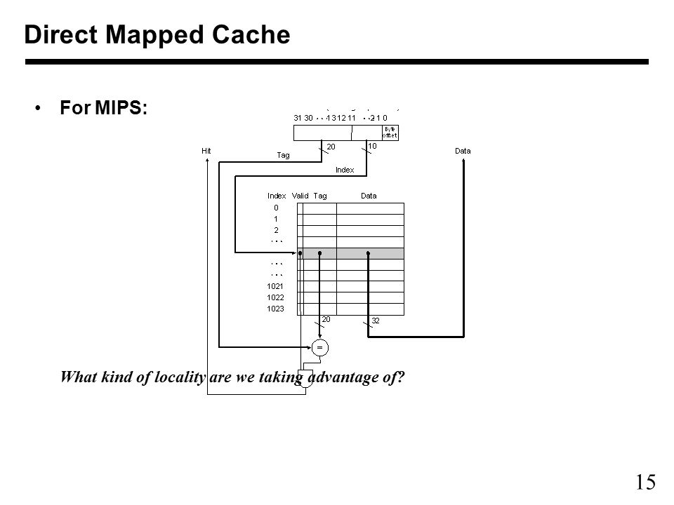 15 For MIPS: What kind of locality are we taking advantage of? Direct Mapped Cache