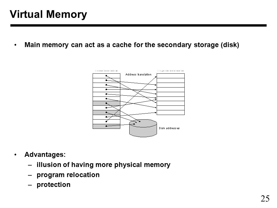 25 Virtual Memory Main memory can act as a cache for the secondary storage (disk) Advantages: –illusion of having more physical memory –program relocation –protection